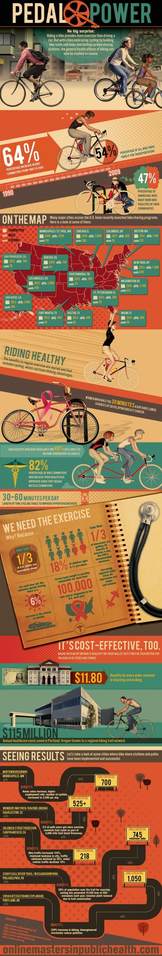 bike-friendly-city
